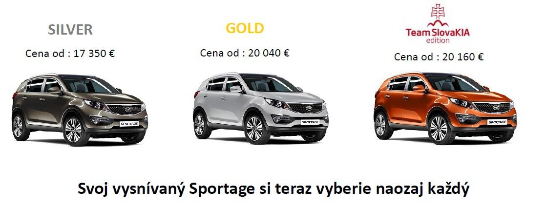 Sportage vsetky verzie